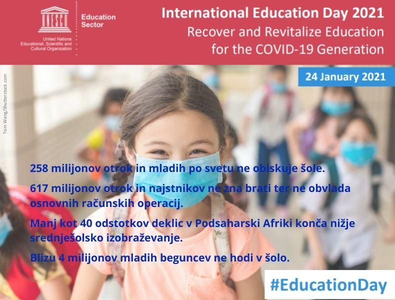 24. januar – mednarodni dan izobraževanja